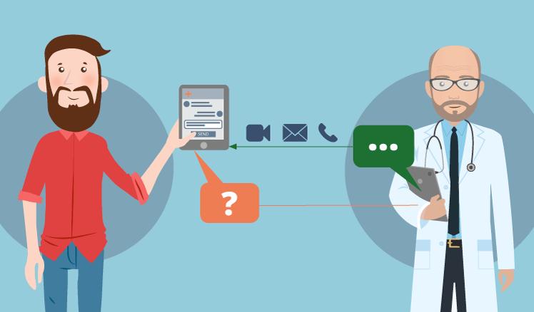 Интернет диагнозы, телемедицина и пациент